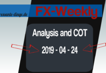 fx weekly analysis 2019-04-24